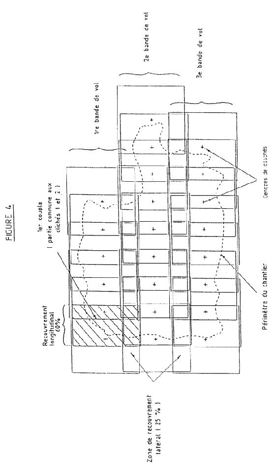 Les recouvrements longitudinaux et latéraux