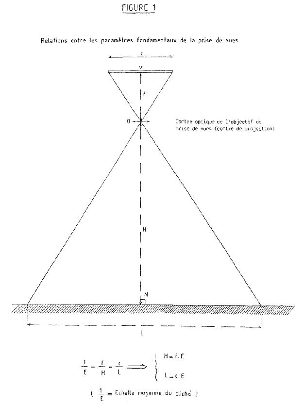Relations entre les paramètres fondamentaux d'une prise de vues aériennes argentiques