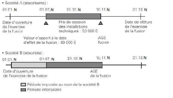 image 2 fusion