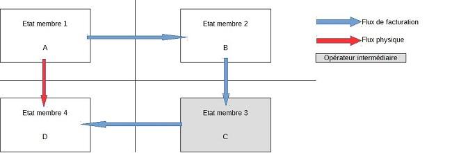 schema exemple 5