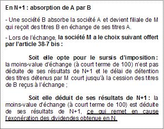 IS - BASE - Déduction immédiate explications 2